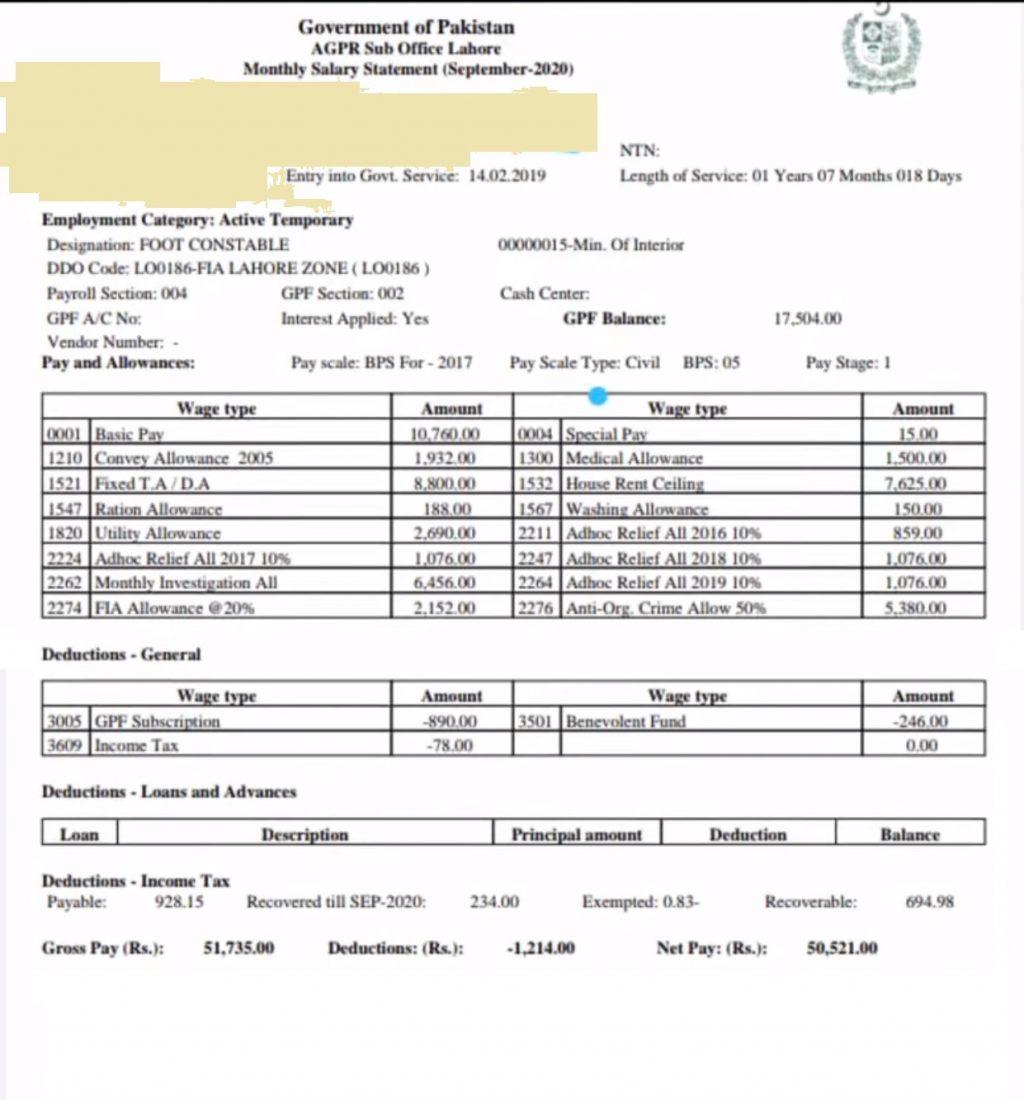 FIA Constable salary slip