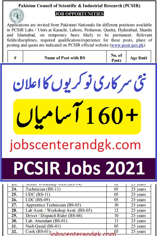 Pakistan Council of Scientific Industrial Research jobs 2021