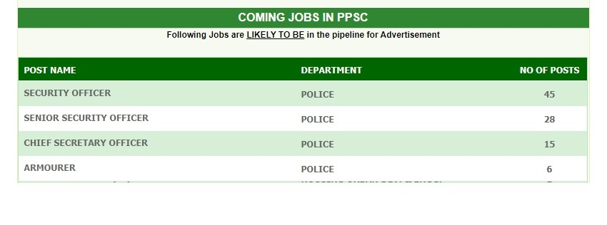 ppsc punjab police upcoming jobs 2021