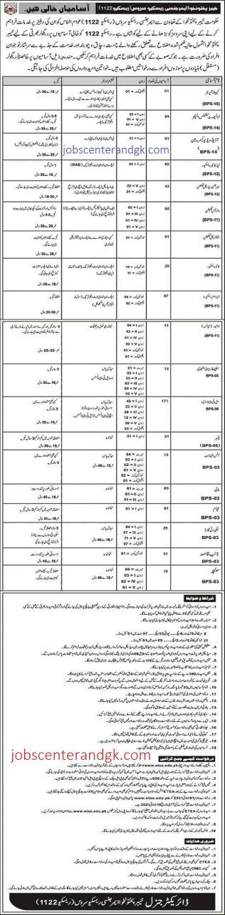 Rescue 1122 KPK jobs 2021 advertisement