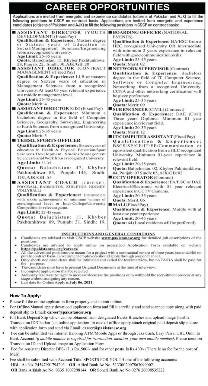 Pakistan community sports council jobs ad