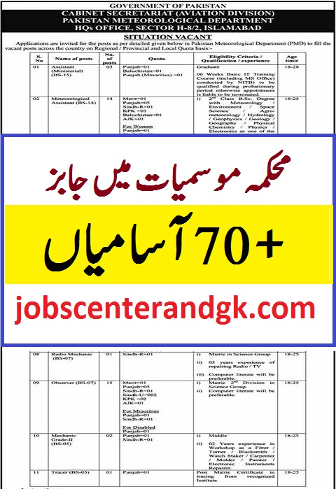Pakistan meteorological department jobs 2021 ad
