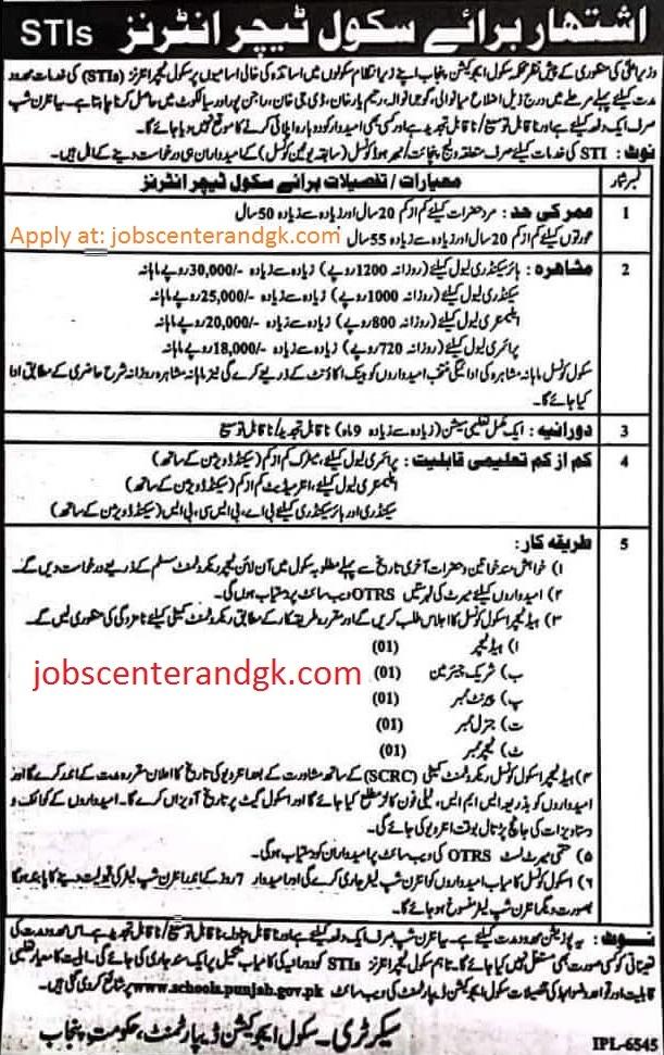 schools.punjab.gov.pk STI jobs 2021