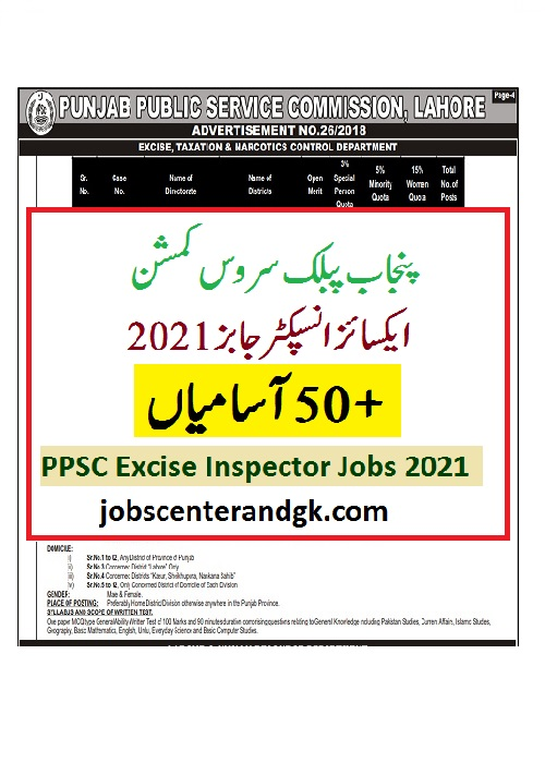 ppsc excise & taxation inspector jobs 2021