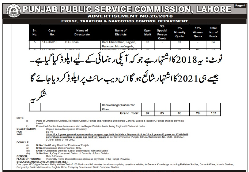 ppsc excise and taxation inspector jobs