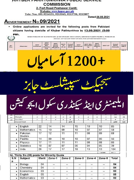 KPPSC Elementary And Secondary Education Jobs 2021 Advertisement