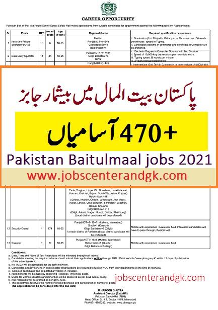 Pakistan baitul maal pbm jobs August 2021
