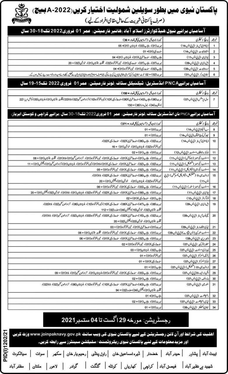 pak navy civilain jobs 2021 advertisement pdf 1 pak navy civilian jobs 2021 advertisement online registration