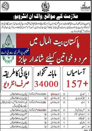 pakistan bait ul mal PBM Sindh jobs 2021 advertisement