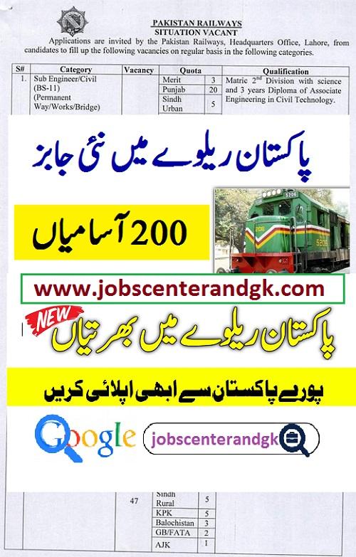 pakistan railway latset new jobs 2021
