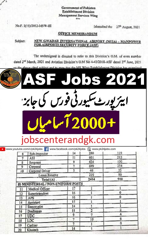 ASF jobs 2021 application form