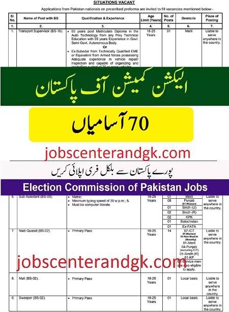 Election commission of Pakistan new jobs 2021 ad