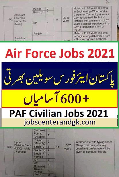 PAF jobs civilian 2021 ad