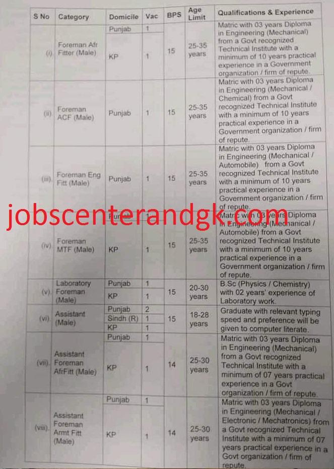 PAF jobs 2021advertisement