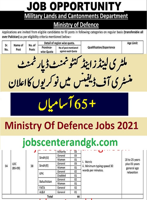 minstry of defence jobs 2021