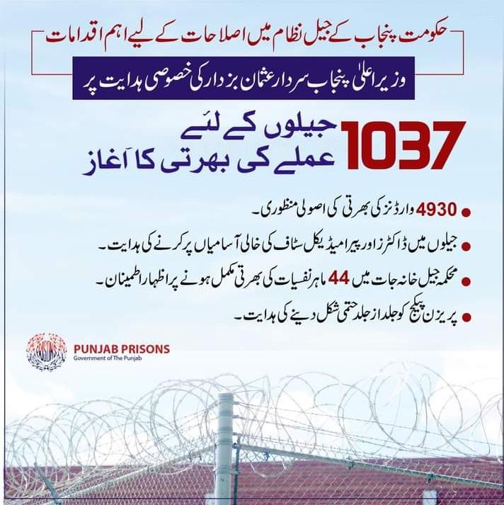 Jail police jobs 2021 Punjab advertisement