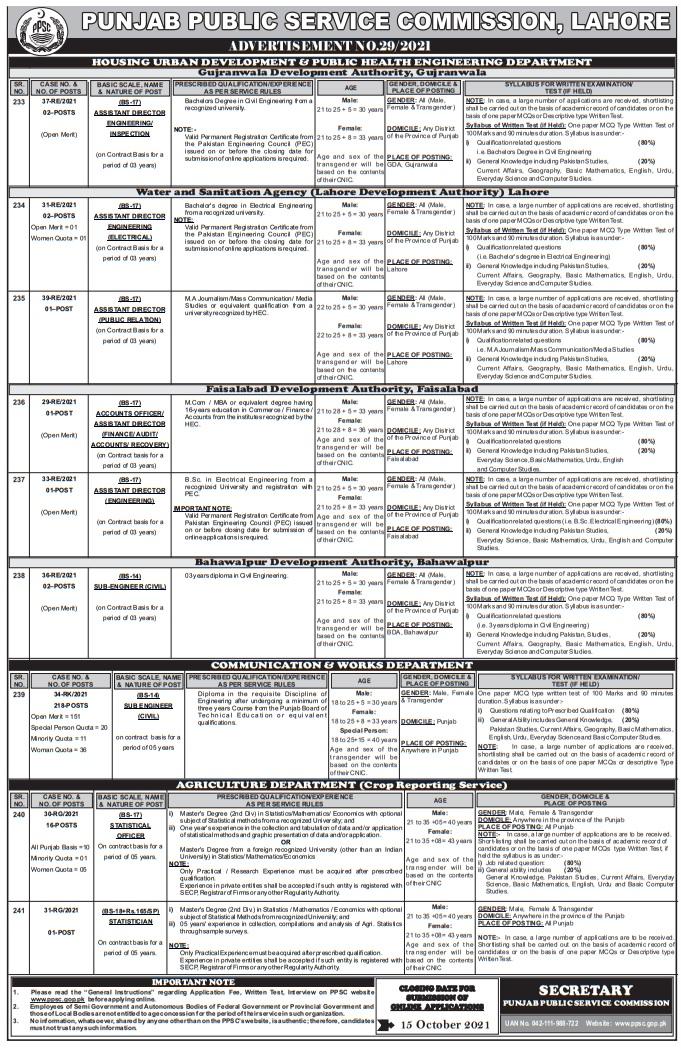 PPSC sub engineer jobs 2021 PPSC advertisement no 29 2021