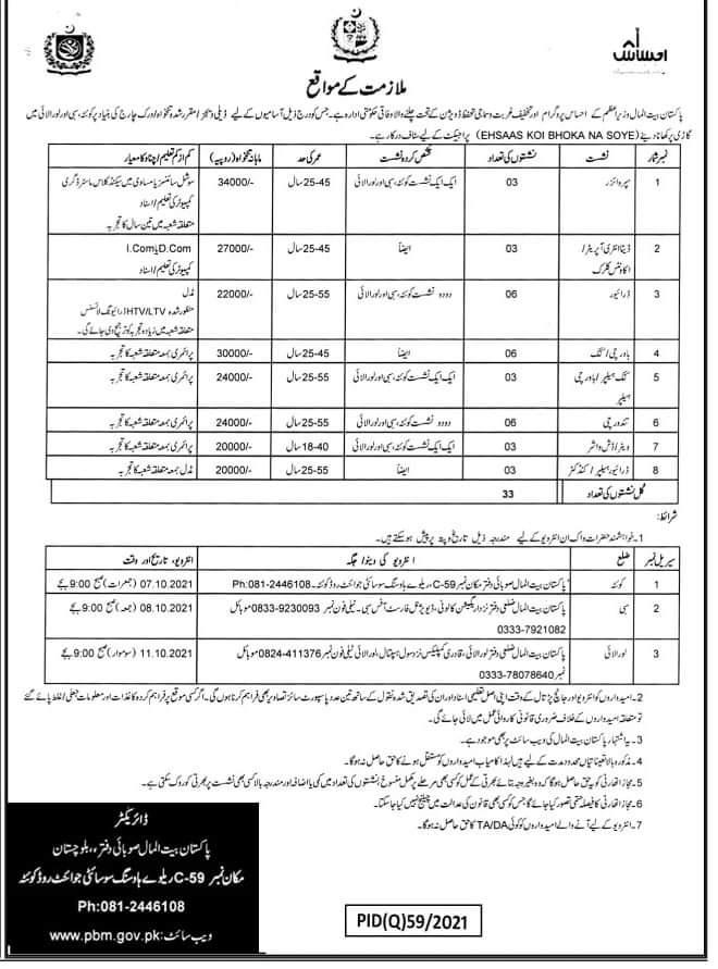 Pakistan bait ul mal jobs 2021 advertisement