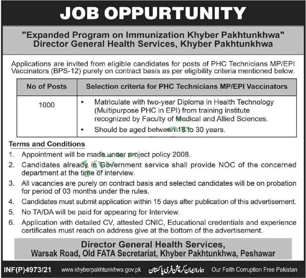 health department jobs 2021 kpk