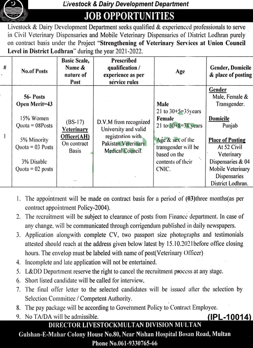 livestock and dairy development jobs 2021 Multan