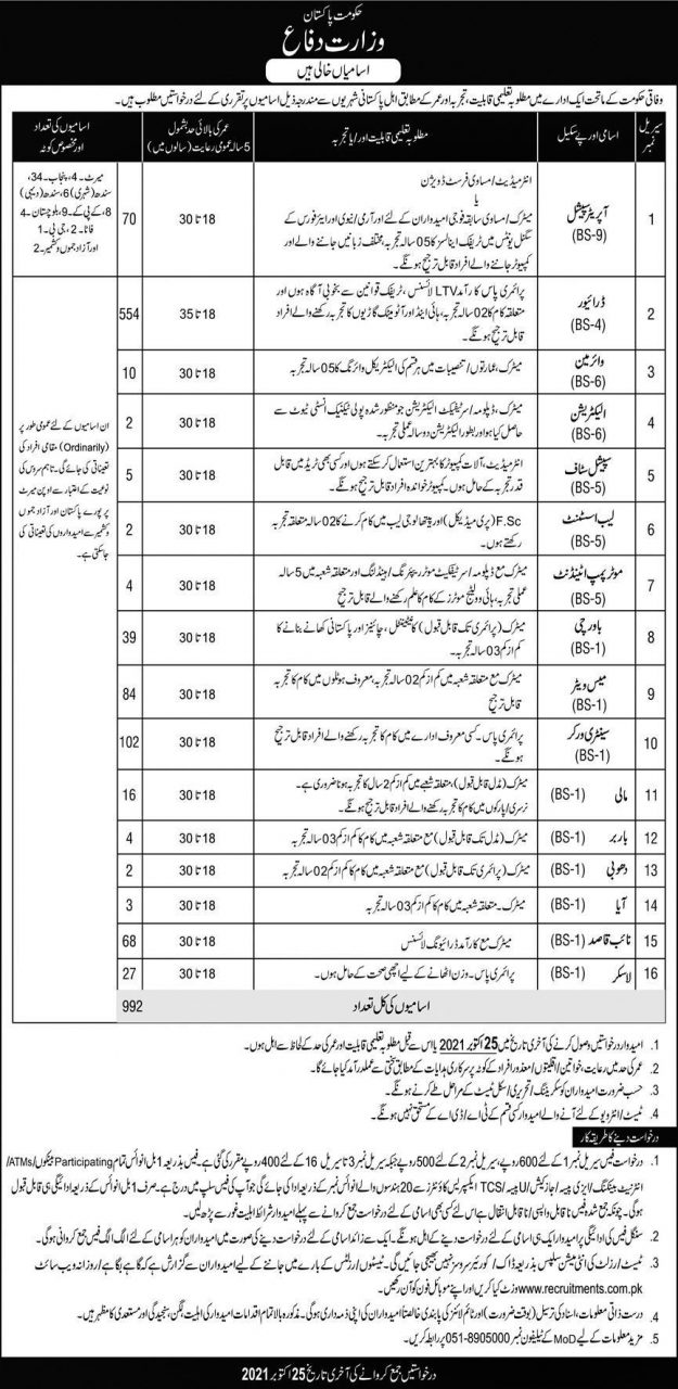 ministry of defence jobs 2021 October advertisement